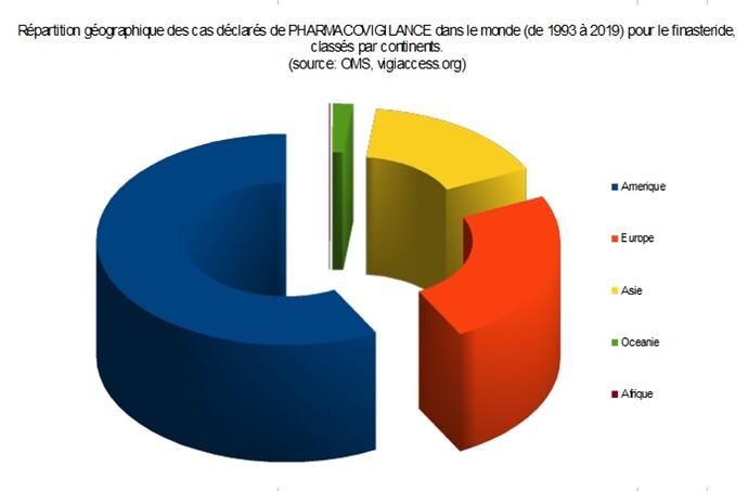 finar%C3%A9partg%C3%A9o